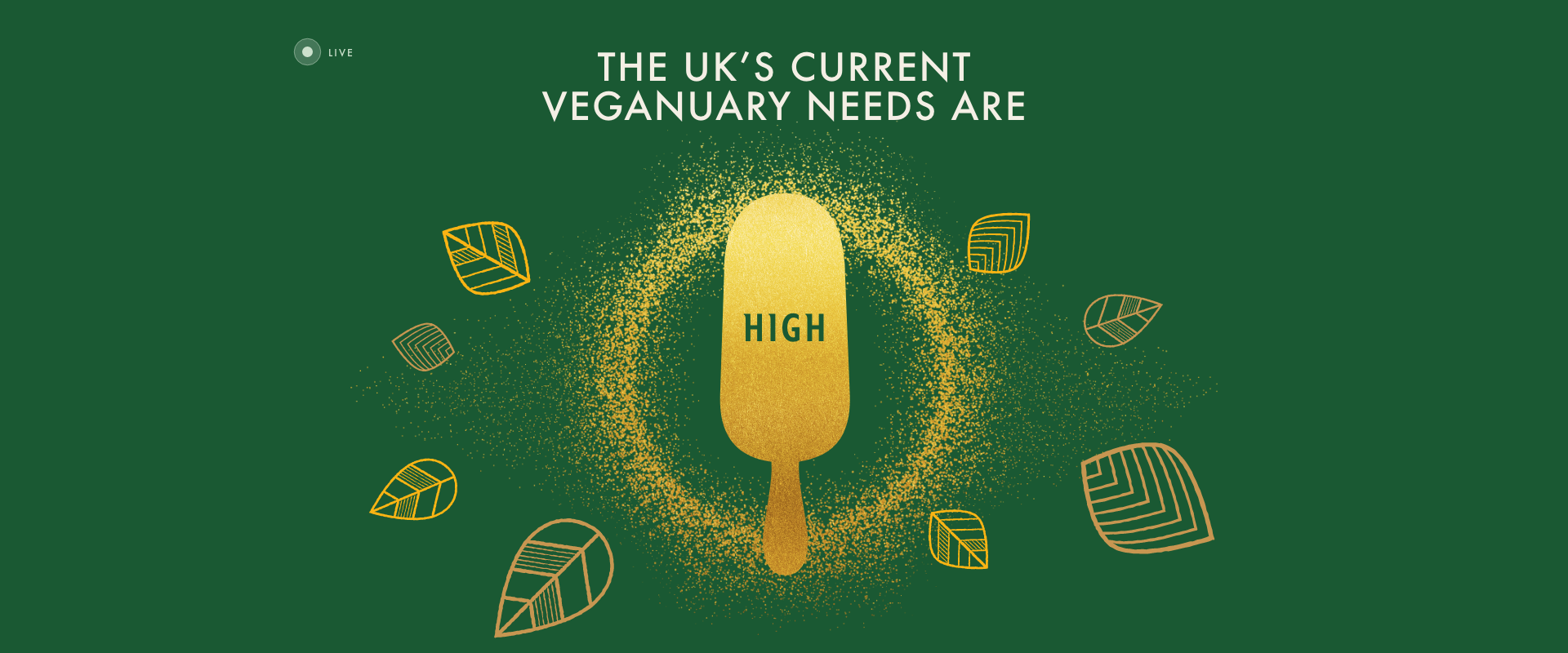 The UK's Current Veganuary Levels are High